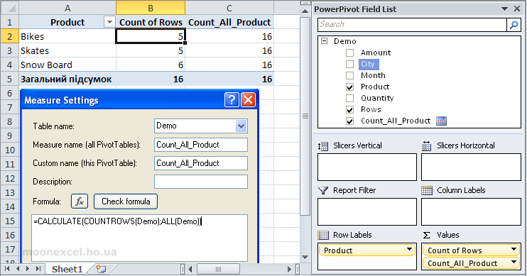 Using Diagram View Power Pivot additionally 45674 likewise Using Countrows Power Pivot moreover 69602 likewise Sql Server Report Builder Show Count Of Sub Groups. on countrows